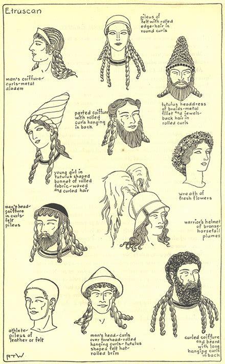Ancient Egyptian Headdress History