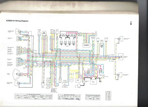 yamaha fj1200 wiring diagram wiring diagram and schematics