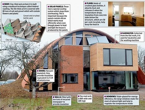 arch house grand designs there s no place like dome an eco dream of a house straight from the medieval