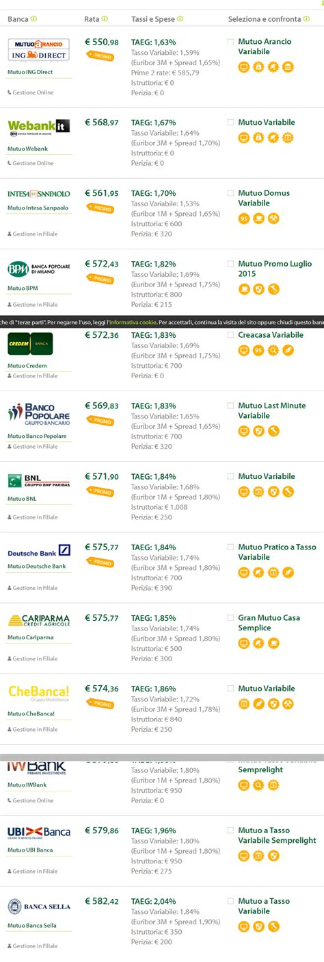 migliore per mutuo migliori offerte mutui tasso fisso oggi massy b