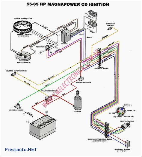mercury outboard tach wiring diagram wiring diagram schemes