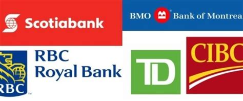 canada bank myenglishabc facilitator resources