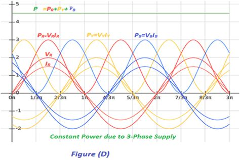 9 lead single phase motor wiring diagram single phase