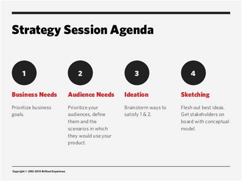 strategy session agenda images