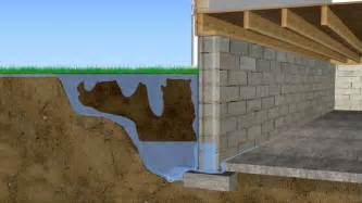 water coming through basement wall home design