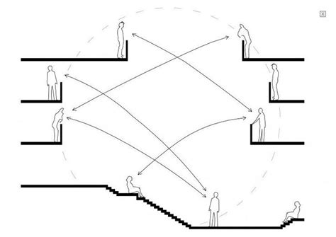 draw architecture diagram social interaction herman herzberger search