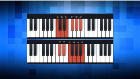 keyboard runs tutorial download udemy learn piano scales 1 whole tone scales