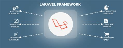how to install laravel 5 php framework with nginx on laravel 5 krify