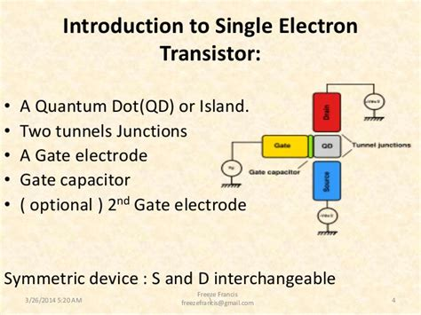 single electron transistor gate voltage single electron transistor