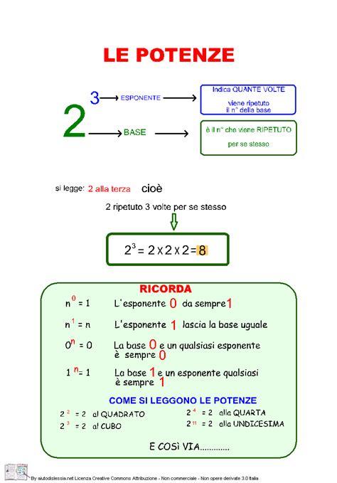 tavola dei numeri periodici matematica viva la scuola