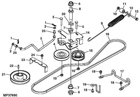 deere belt diagram deere rx75 belt routing diagram deere rx75