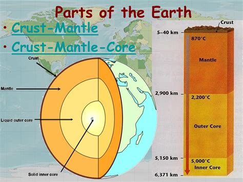Section Of The Earth Below The Crust by Chapter 1 Plate Tectonics Ppt