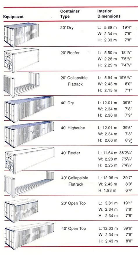 storage container sizes best 25 shipping container dimensions ideas on