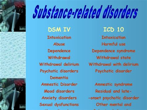 Detox Icd 10 by Substance Abuse Prof Fareed Minhas