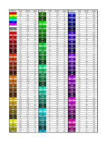 vba color index indexed color