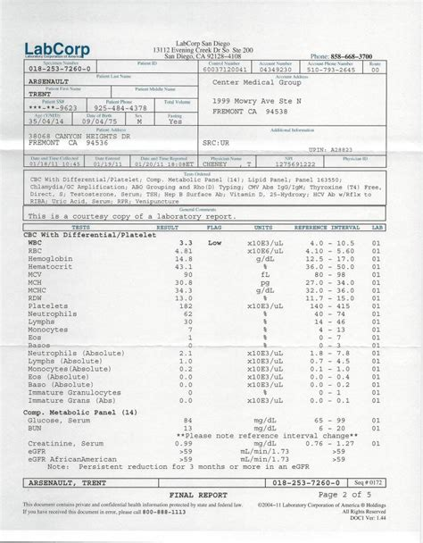 Index Of Cdn 18 1996 799 Std Test Results Template