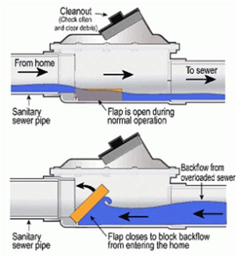 sewer backflow preventer diagram sewer get free image