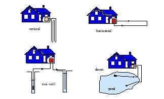 geothermal basics basics