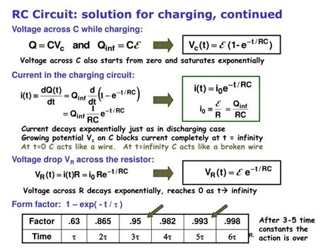 capacitor circuit solution capacitor circuit solution 28 images ppt kirchhoff s multi loop circuit exles rc circuits