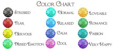 Mood Colors Meanings mirage mood beads chart