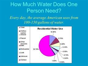 water conservation tools for local governments and