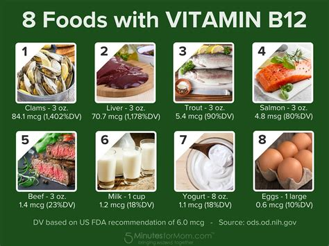 best vitamin b should you be taking a vitamin b12 supplement