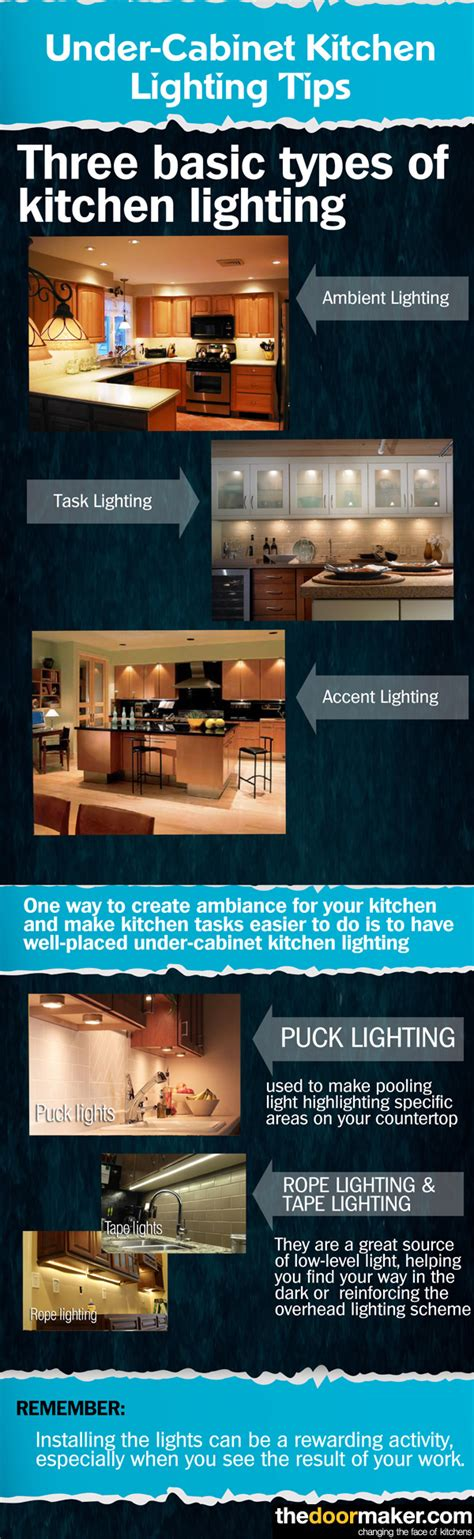 kitchen lighting tips cabinet kitchen lighting tips thedoormaker