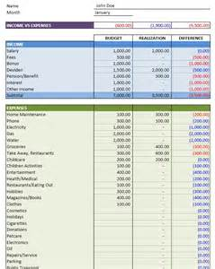 Template For Personal Budget by Personal Budget Excel Templates