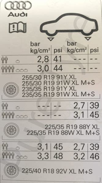 tyre pressure audi a3 audi a3 rs3 tyre pressure placard tyre 01603 462959