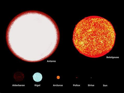 arturo la estrella mas 187 astronom 237 a elemental