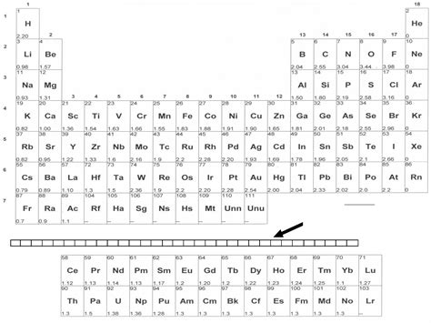 printable periodic table electronegativity basic electronegativity chart free download