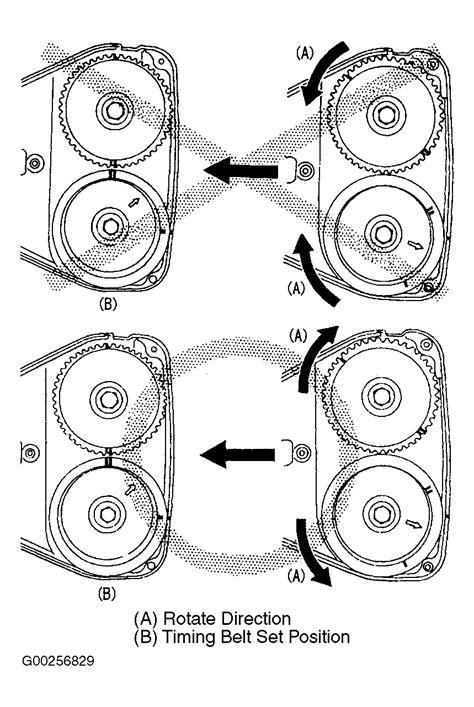 timing diagrams 2005 subaru impreza serpentine belt routing and timing