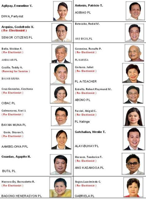 List Of House Of Representatives Members Elect 2015 List Of House Of Representatives Members Elect 2015 28