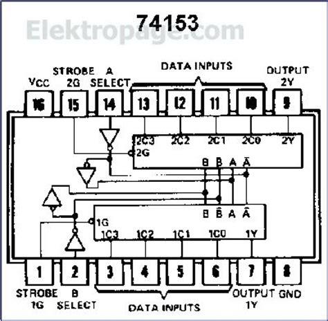 integrated circuits pin diagram 74153 ic pinout diagram integrated circuits elektropage