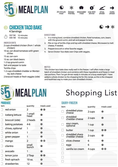 sle meal plan grocery shopping list for the 21 day fix grocery list template get free grocery list template here
