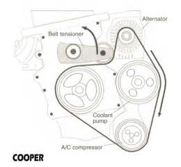 2002 mini cooper l4 1 6l serpentine belt diagram serpentinebelthq
