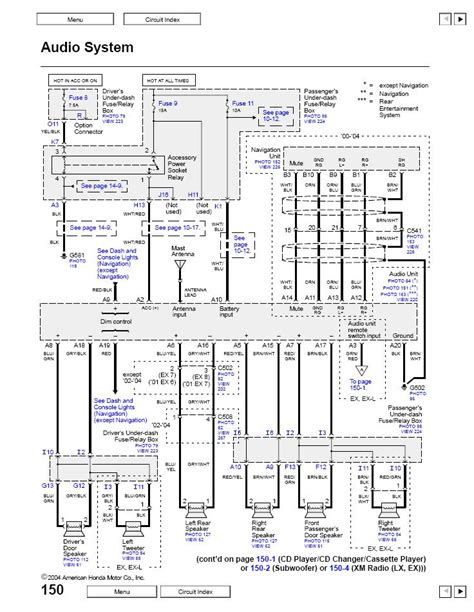 2005 odyssey fuse diagram wiring diagram manual