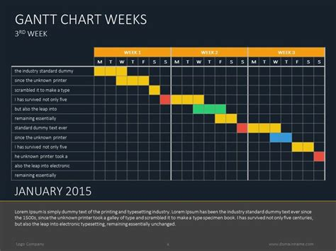Wedding Checklist Gantt Chart by 71 Best Images About Timelines And Planning Powerpoint