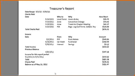 treasurer report template 12 sle treasurer s report for non profit lease template