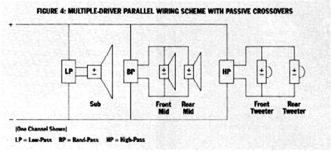 stereo wiring diagram picture collection