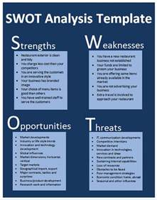 Swot Analysis Templates Word by Editable Swot Template Microsoft Word Calendar Template 2016