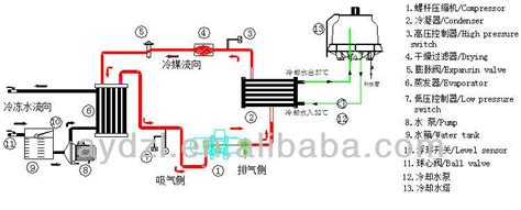 karakter transistor 2n3055 how much does a c capacitor cost 28 images how much does a capacitor for air conditioner