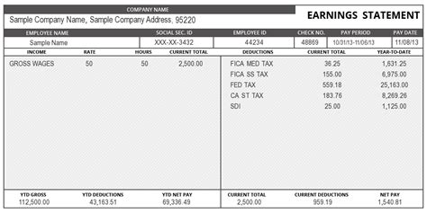sle pay stub template