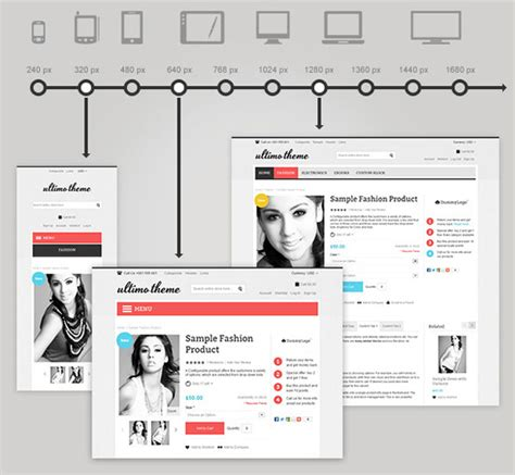 ultimo template themeforest ultimo admin dashboard template bootstrap 3