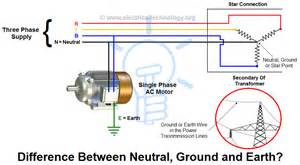neutral grounding resistor function what is the purpose of a neutral ground resistor 28 images what is the purpose of neutral
