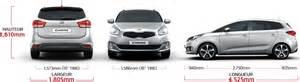 Kia Carens Dimensions Carens Sp 233 Cificit 233 S V 233 Hicules Kia Motors Maroc