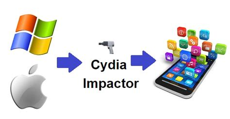 cydia impactor apk how to install apps without cydia without jailbreak