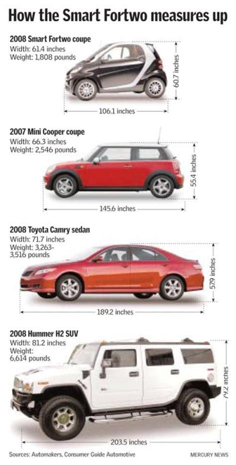Size Car Comparison compare car insurance compare vehicle size
