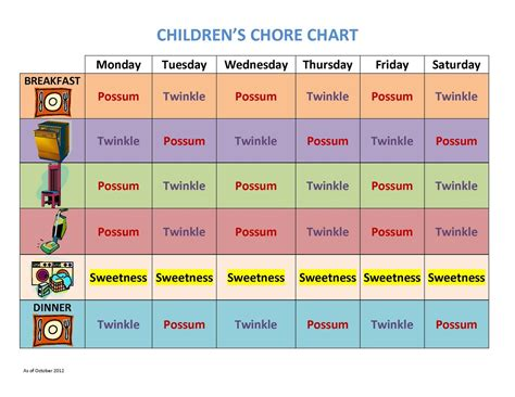 chore charts for 6 year olds yahoo image search results a mum s bouquet chores for my children