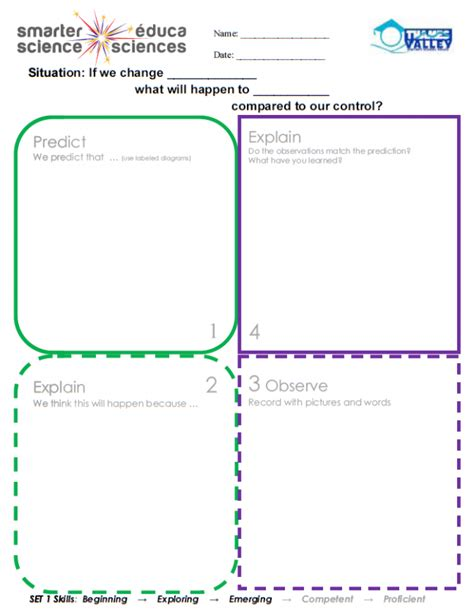 science observation template peoe template from smarter science practicum ideas